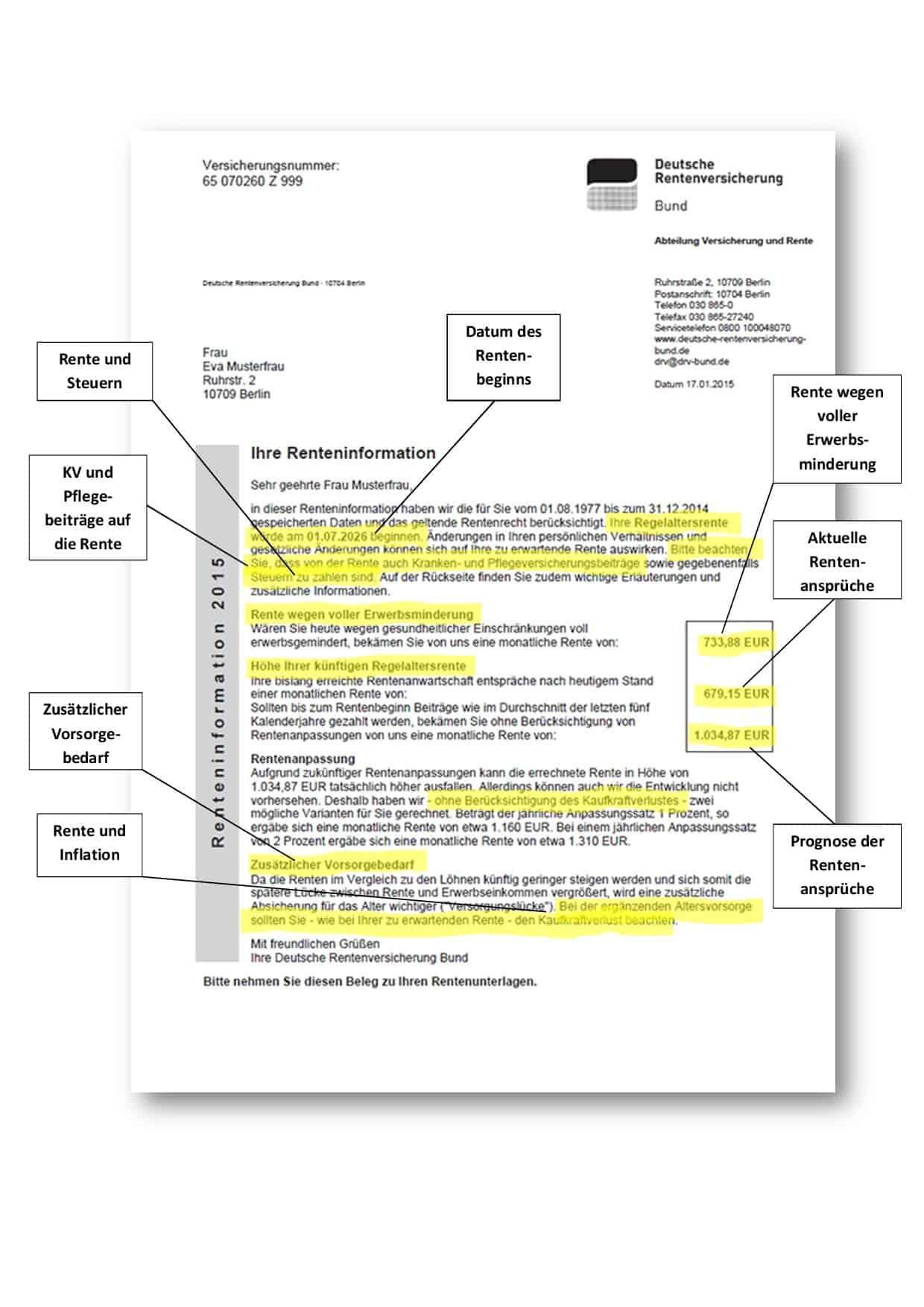 Renteninformation FragFina